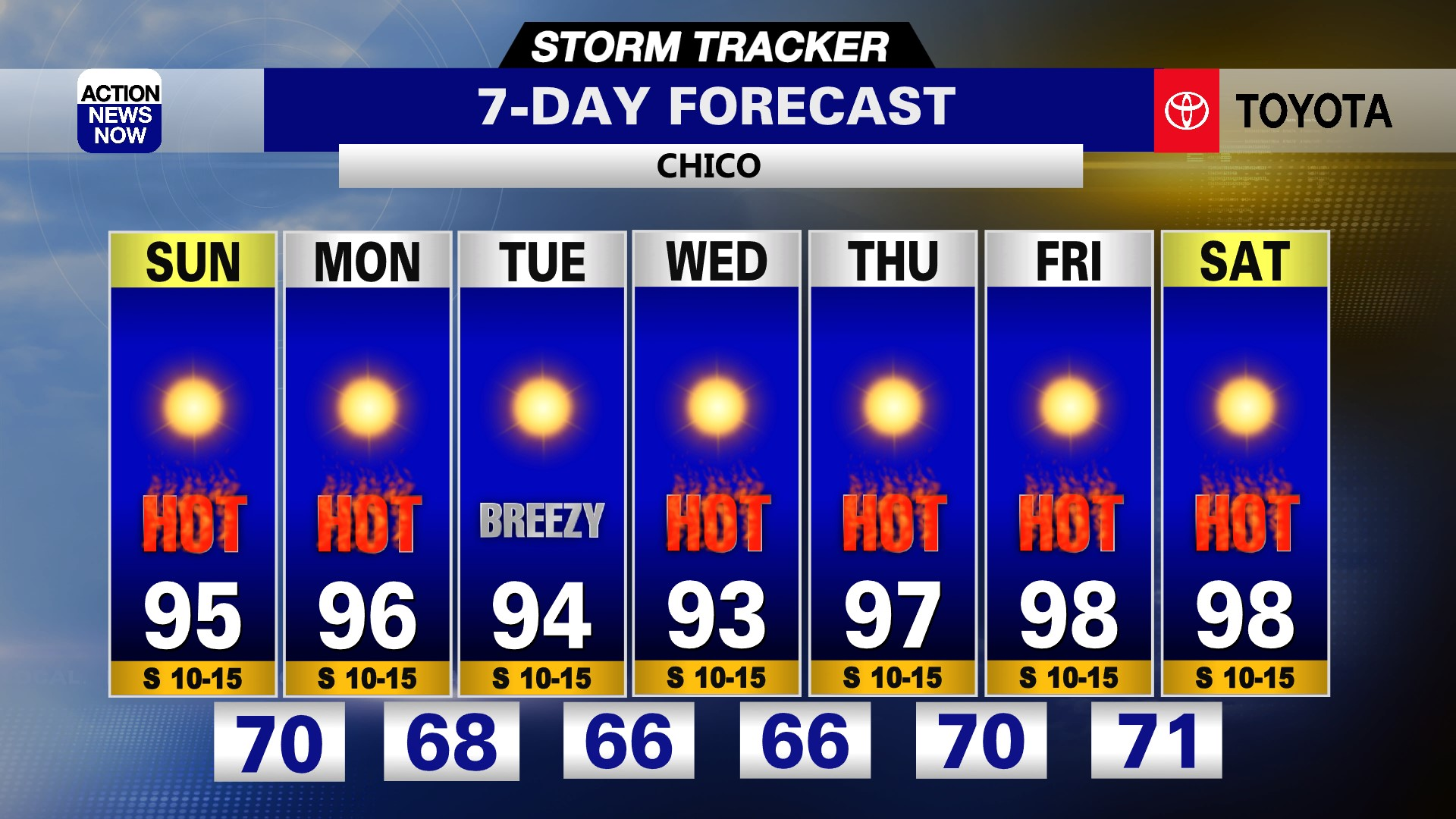 Chico 7-day
